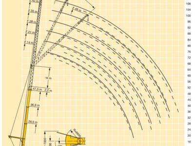 Кран Либхер 500 тонн технические характеристики